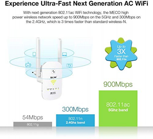 MECO ELEVERDE WLAN Repeater, AC1200 Dualband Signalverstärker (5GHz, 867Mbps+2.4GHz 300Mbps, 2 LAN-Port, WPS, Seamless Roaming, Repeater/Router/AP Modus) Kompatibel mit Allen WLAN Geräten
