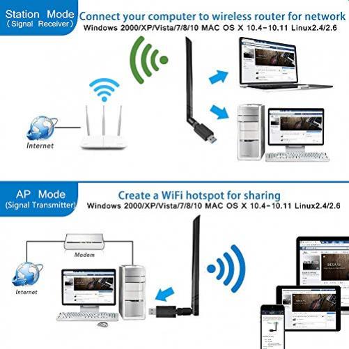 Maxesla USB WiFi Adapter 1200M WiFi Dongle High Speed 802.11ac5 dBi Dual Band 2,4/5 GHz Wireless Netzwerk Adapter für PC/Desktop/Tablet/Laptop kompatibel mit Windows, Mac OS X