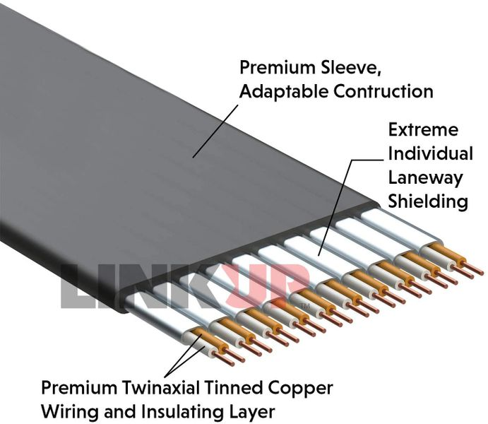 LINKUP - {30 cm} 16x Riser Cable Super Abgeschirmt Twinaxial PCI Express Steigleitung Kabel Portverlängerungs-Platte 2020 Rev | 90 Grad Buchse