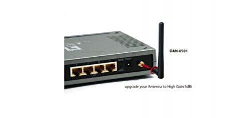 LevelOne WL antenna Oan-0501 5dBi 2, 4GHz indoor